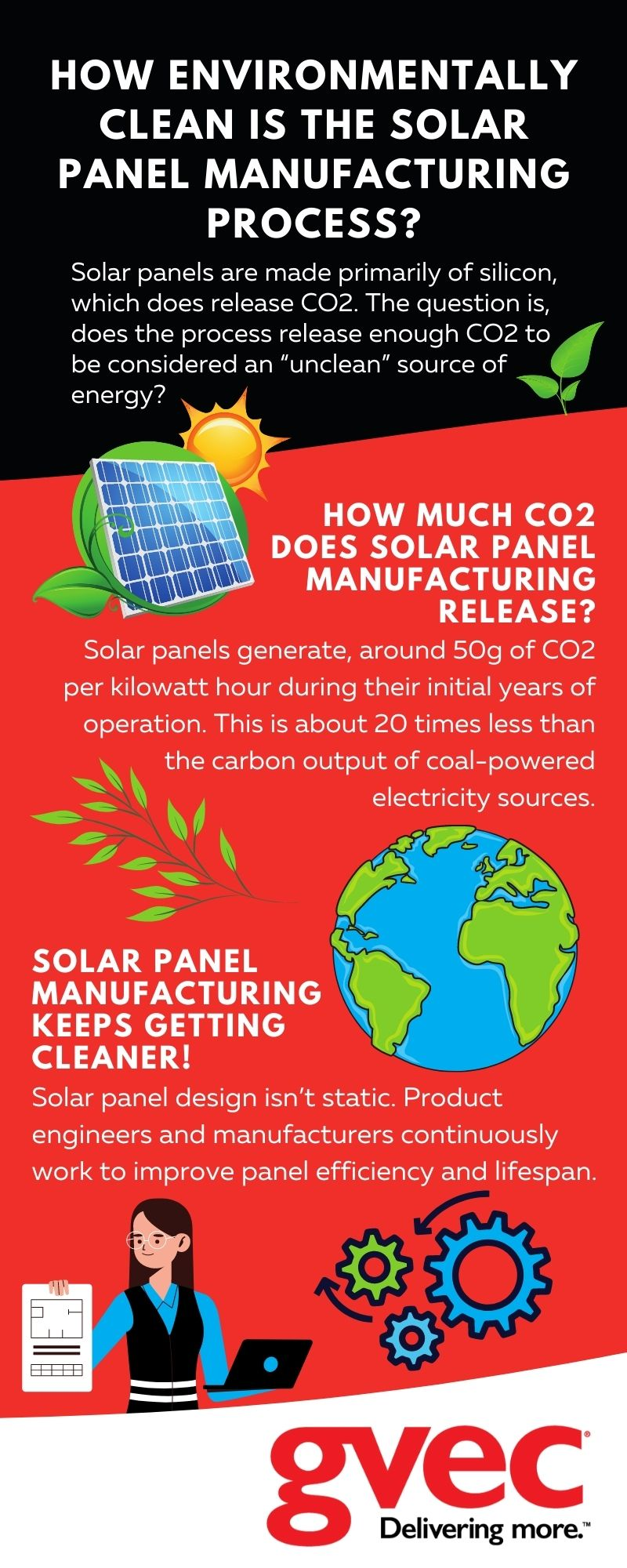 How Environmentally Clean is Solar Panel Manufacturing Process